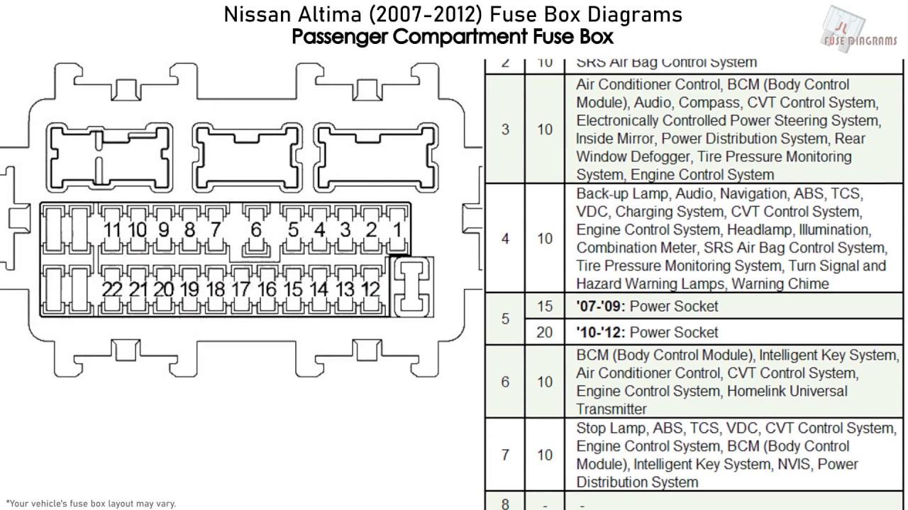 Nissan Altima 2007 2012 Fuse Box Diagrams
