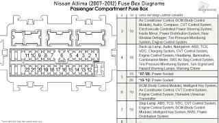 nissan altima (2007-2012) fuse box diagrams - youtube  youtube