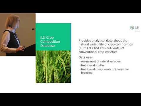 ILSI NA – ICN 2017: Food Composition Databases Across the Globe… (Morven McLean, PhD)