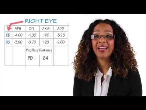 how-to-read-your-eyeglass-prescription-report.