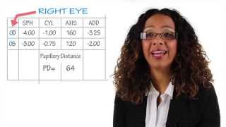 How to read your eyeglass prescription report.