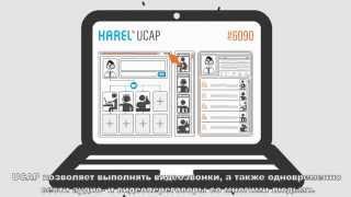 видео унифицированные коммуникации