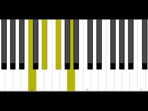 C Dim7 Piano Chord Youtube