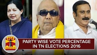 Party wise Vote Percentage in TN Elections 2016 – Thanthi Tv