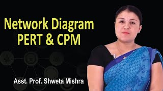 Definition & Rules in Network diagram || PERT & CPM || Asst. Prof. Dr Shweta Mishra