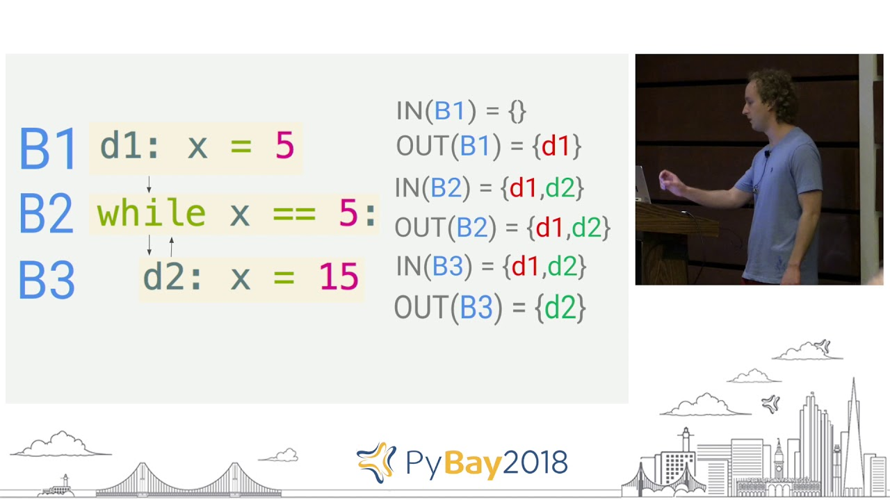 Image from Finding Vulnerabilities for Free - The Magic of Static Analysis | Kevin Hock @ PyBay2018
