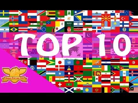 Top 10 Des Pays Les Plus Riches Du Monde