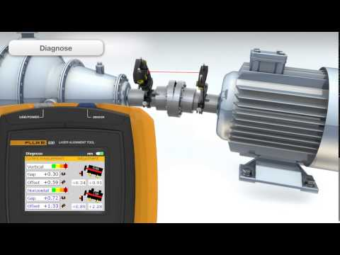 Laser Precision Alignment With The Fluke 830