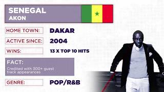 Discover The Music of Senegal - Akon