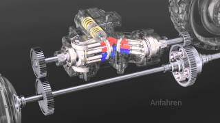 A41CT Kompakteinheit für hydromechanische Leistungsverzweigungsgetriebe
