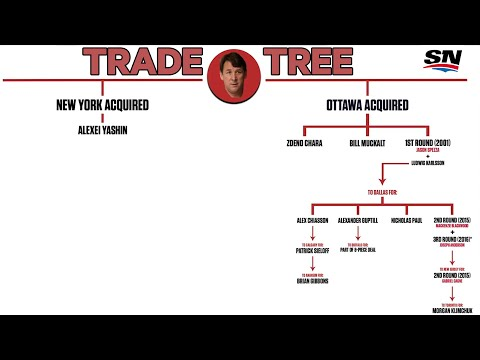 How The '01 Alexei Yashin Deal Ended Up Being The Best Trade In Senators History   NHL Trade Trees