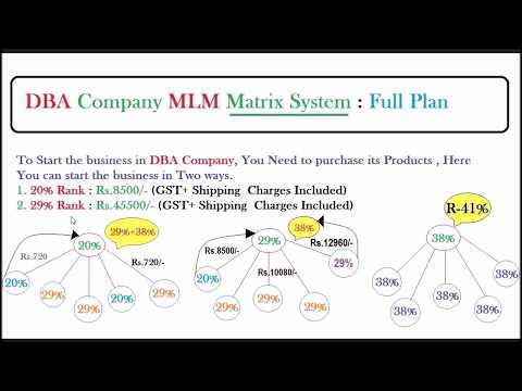 DBA COMPANY  MLM Matrix Plan _ Disadvantage of matrix system _ Disadvantage of DBA Company #ifazone