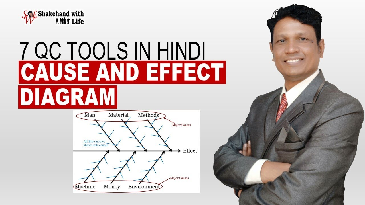 How to use cause and effect diagram as qc tool hindi youtube how to use cause and effect diagram as qc tool hindi ccuart Choice Image
