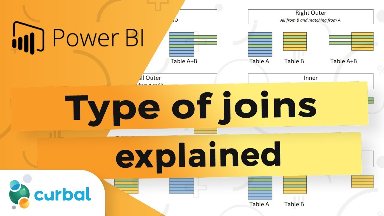 Joining tables in Power BI with Power Query and DAX – Curbal