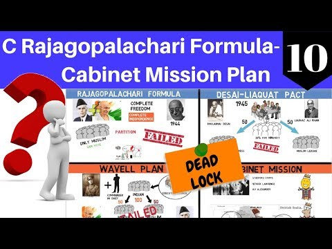 (1944-1946) C Rajagopalachari Formula to Cabinet Mission Plan in Hindi