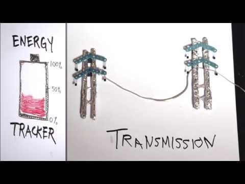 """Lost in Transmission"": How much energy we lose from plant to plug"
