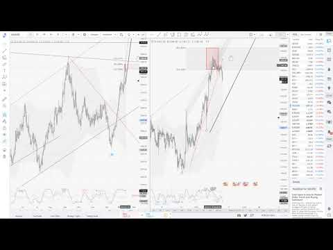 Briefing Express du 16/01/18 - Krash du #bitcoin ?