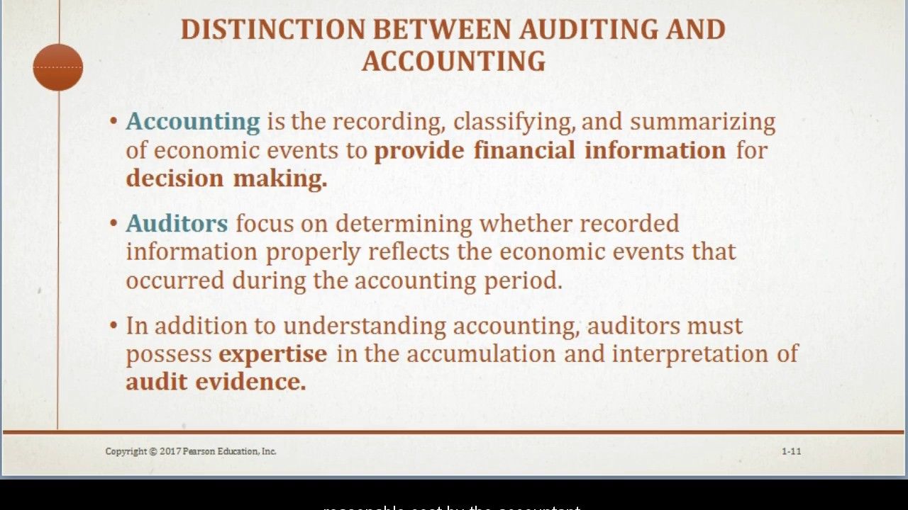 auditing and assurance services chapter 1 Chapter 1 an introduction to auditing and assurance 2 introduction this chapter gives prominence to the conceptual development of auditing over the past.