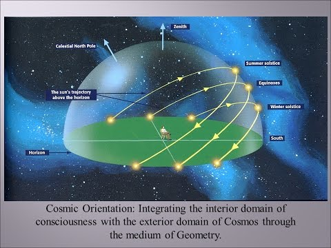"""Prehistoric Universal System of Knowledge"" with Astronomic Randall Carlson"