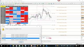 Accu MM, Harp Dashboards and Alert Systems Take Forex Trading to Next Level