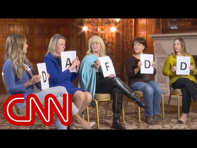 Female voters grade Trump, Democratic party