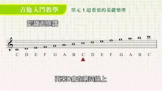 吉他入門免費教學1:超重要的基礎樂理 thumbnail