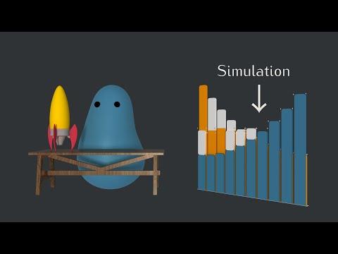 Simulating Supply And Demand