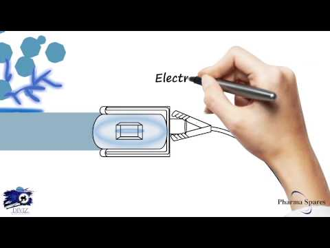 Environment Health & Safety Training Video for Pharma Spares
