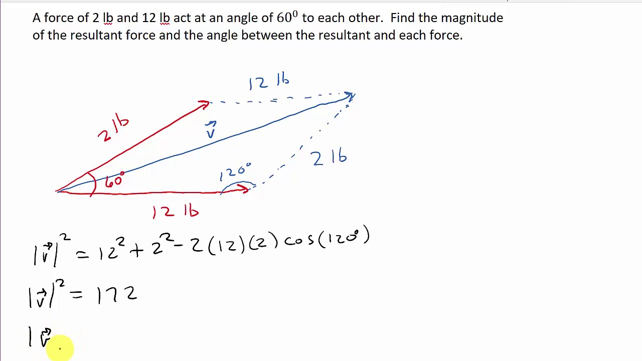 How to Find the Magnitude of a Vector: 2 Steps (with Pictures) |Magnitude Two Vectors Formula