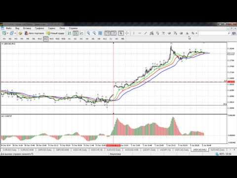 Евро восстанавливает свои позиции к доллару на Форекс