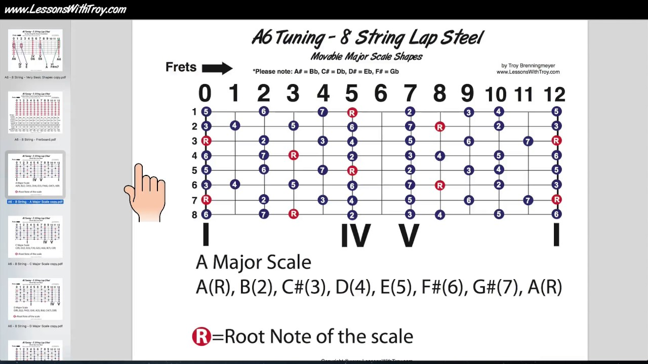 A6 Basics 4 Chord Scale Diagrams For A6 Tuned 8 String Lap