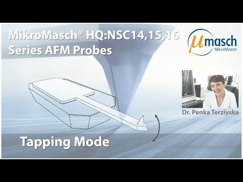 <h3>Product Screencast - NSC14,NSC15 and NSC16 Series <br /></h3> Presented by Dr. Penka Terziyska <br />Product Manager