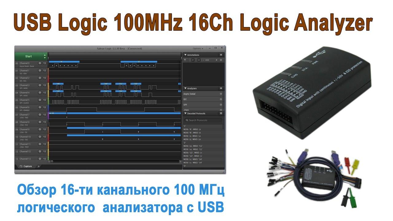 244Usb логический анализатор