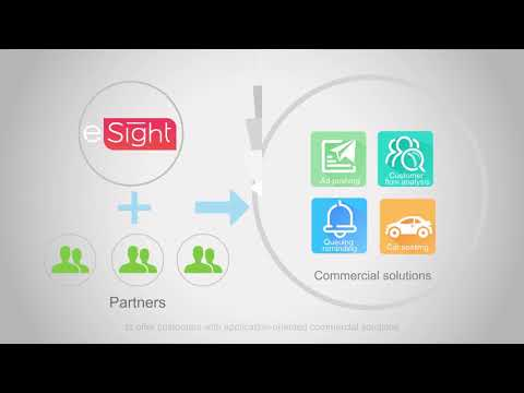Huawei ESight Management System, Simplify Your Network