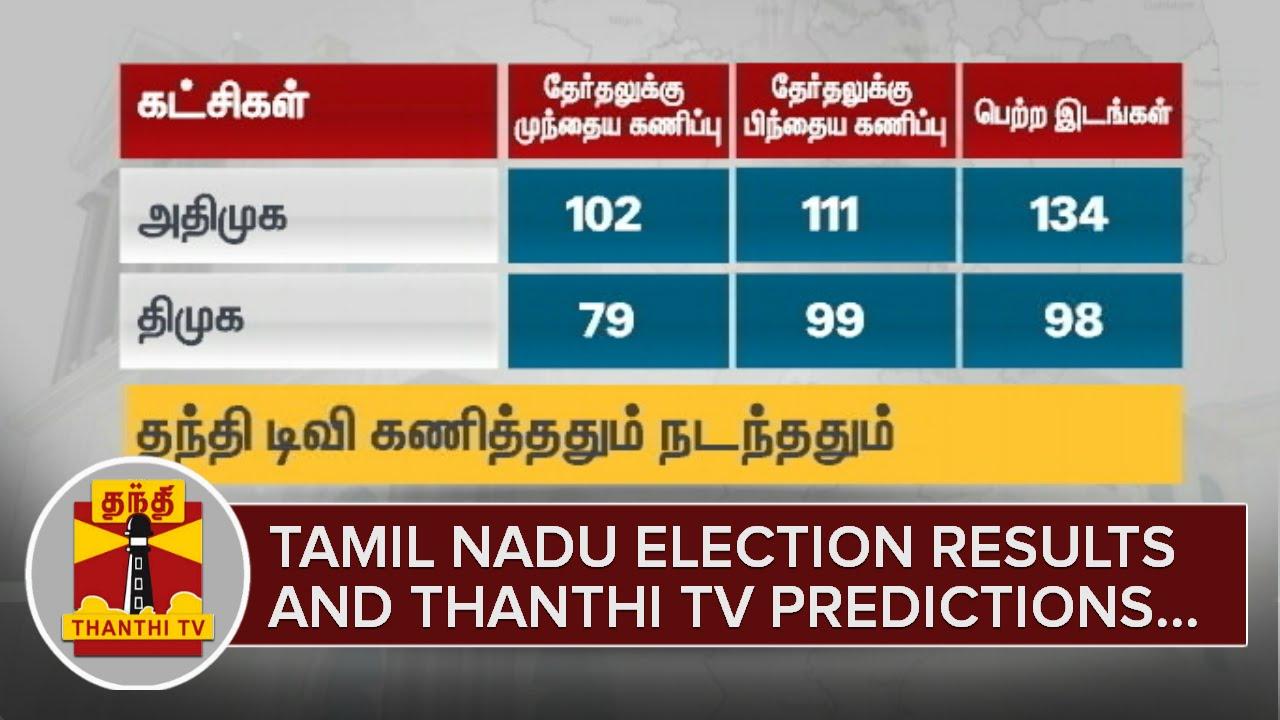 Lok sabha election result 2020