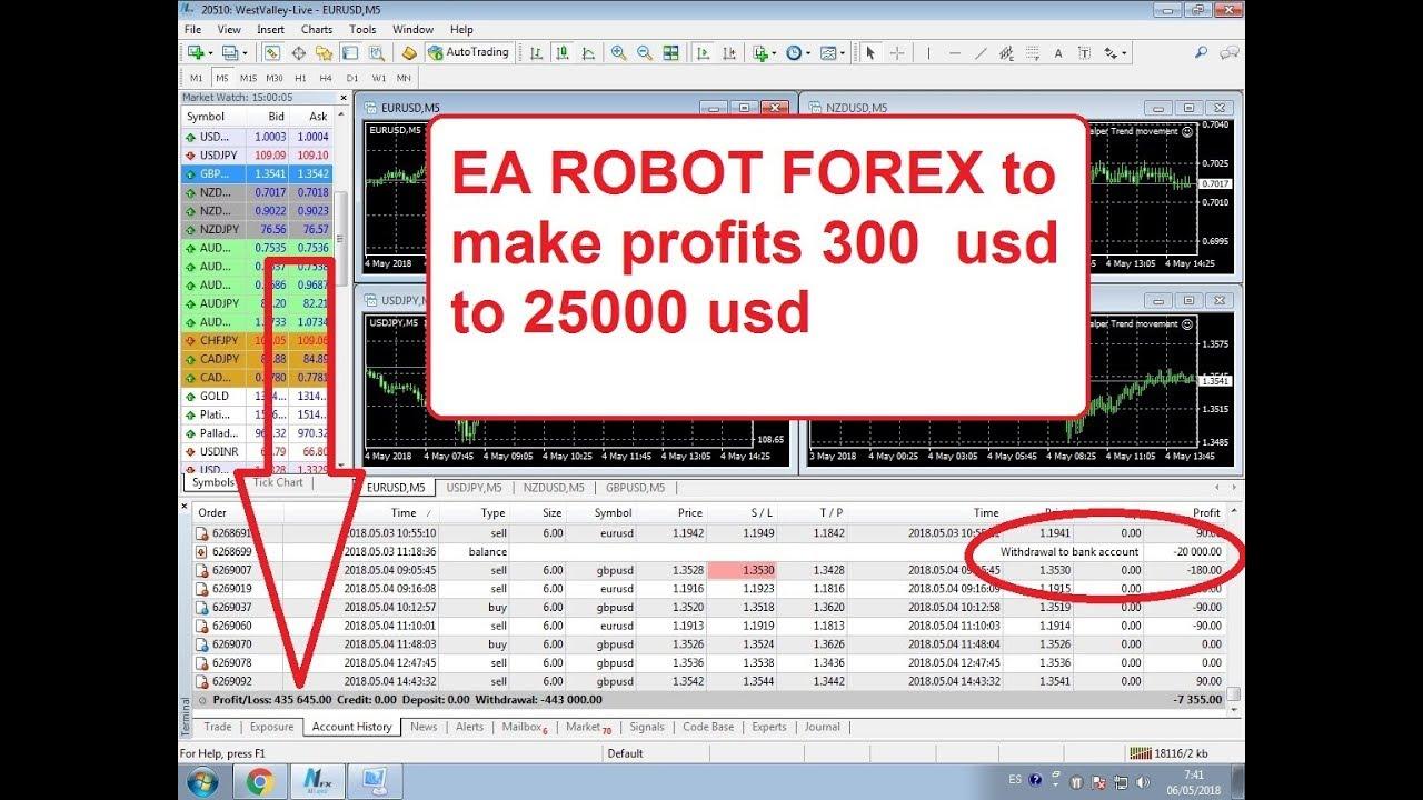 Forex Super Scalper Ea | Forex Fury Ea Free Download
