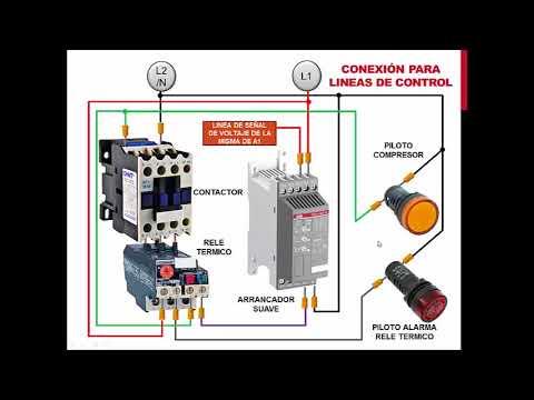 Tipos de arrancadores para motores