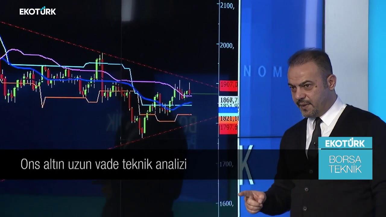 EkotürkTV Borsa Teknik Programı  Para Piyasaları