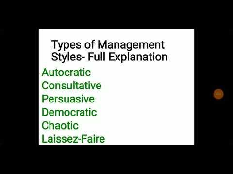 Different Types of Management Styles autocratic,chaotic,laissez faire NTA NET Commerce