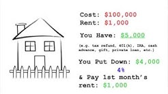 Rent To Own Homes Phoenix AZ, Buy On Your Terms Not The Banks