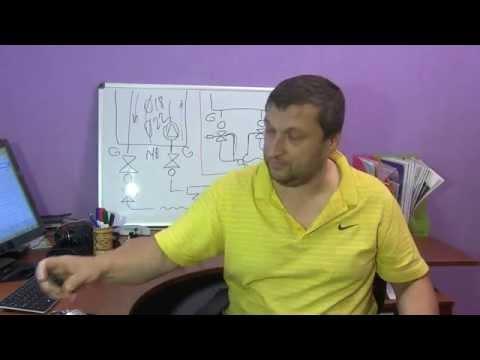 Как подключить газовый котел Строительный портал