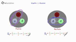 Quarks y Gluones