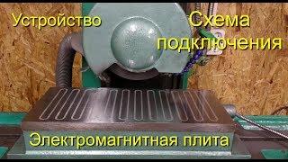 электромагнитная плита устройство и подключение