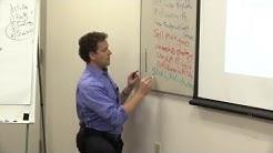 Sales Presentation Tips & Tricks: Make the Sale with a Power Presentation
