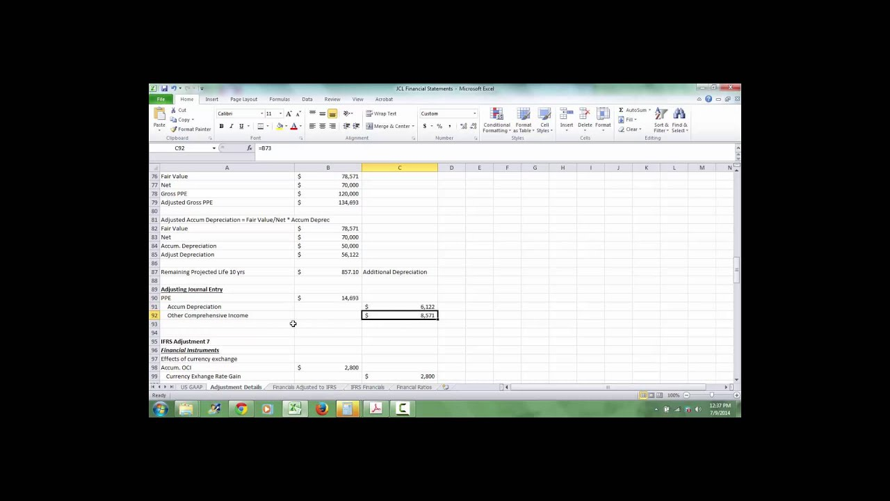 Converting Us Gaap To Ifrs Financial Statements Youtube
