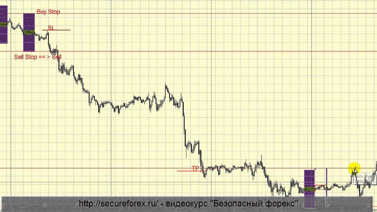 Алексей лобода стратегии форекс форекс курс доллара цб рф