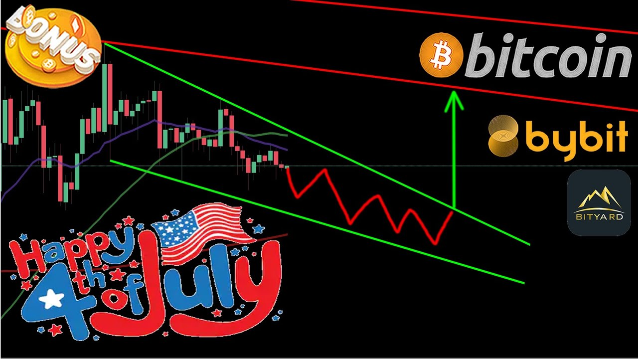 BITCOIN ₿ DOWNTREND CONTINUES ¦ CME CLOSE 9125$ ¦ HAPPY 4TH OF JULY!! ¦ BITCOIN TA 04.07.2020