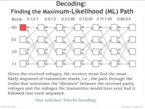 7. Viterbi decoding