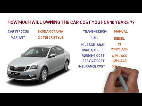 Skoda Octavia Diesel Manual Ownership Cost - Price, Service Cost, and Insurance (India Car Analysis)