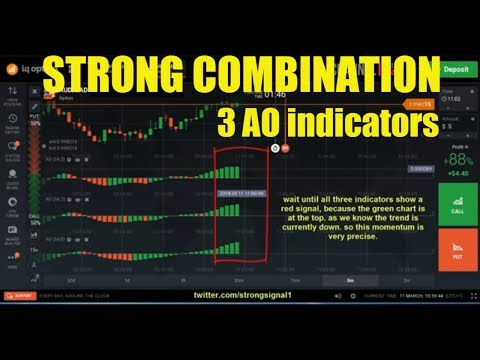 STRONG COMBINATION – 3 AO indicators – iq option strategy